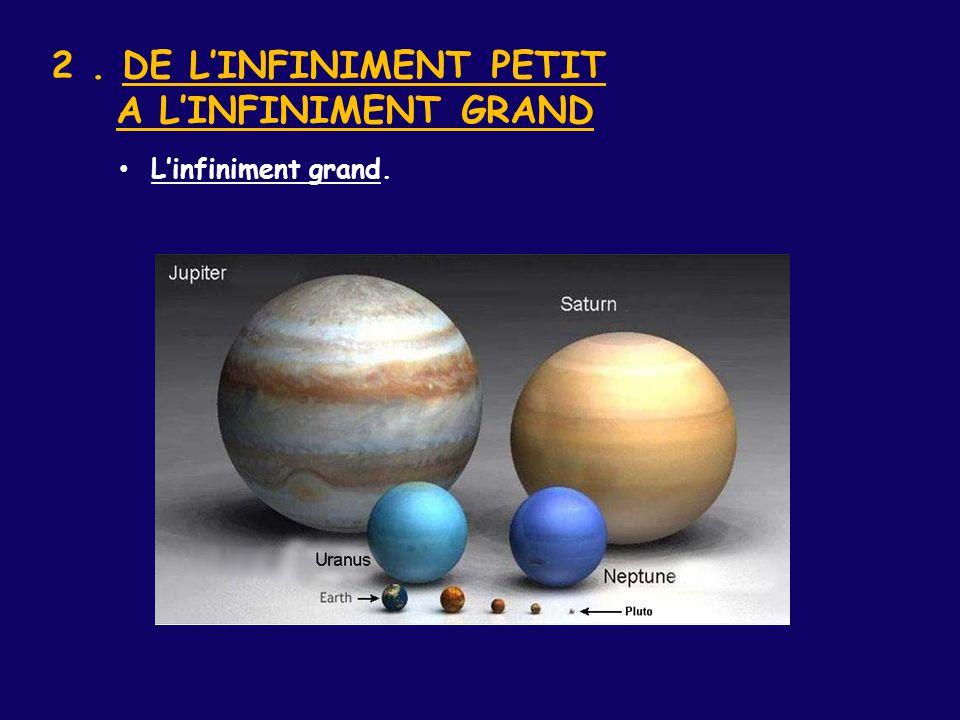 2. DE L'INFINIMENT PETIT A L'INFINIMENT GRAND L'infiniment grand.