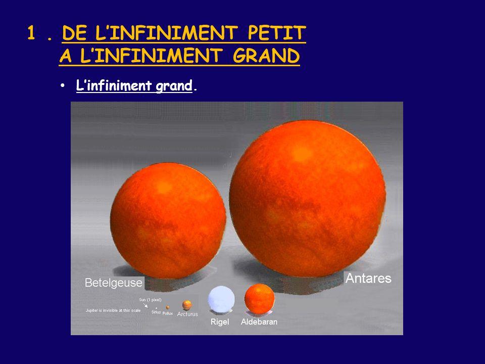 1. DE L'INFINIMENT PETIT A L'INFINIMENT GRAND L'infiniment grand.
