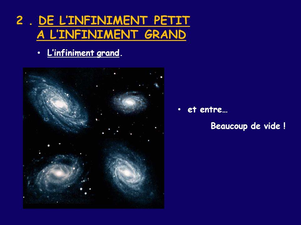 2. DE L'INFINIMENT PETIT A L'INFINIMENT GRAND et entre… Beaucoup de vide ! L'infiniment grand.