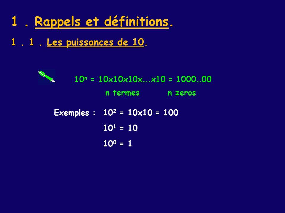 1. Rappels et définitions. Exemples :10x10 = 10010 2 = n termesn zeros 10 n = 10x10x10x….x10 = 1000…00 10 1 =10 10 0 =1 1. 1. Les puissances de 10.