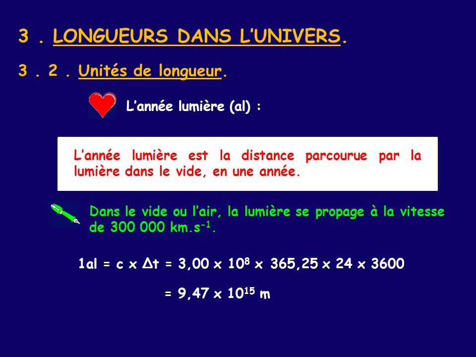 3. 2. Unités de longueur. 3. LONGUEURS DANS L'UNIVERS. L'année lumière est la distance parcourue par la lumière dans le vide, en une année. L'année lu
