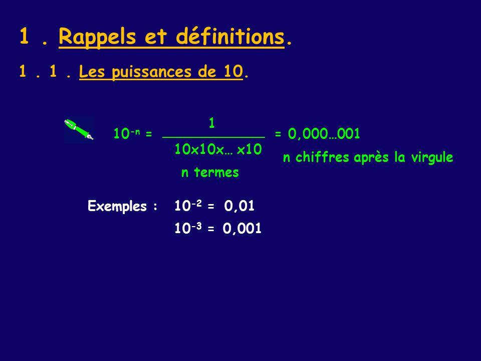 Exemples : 0,0110 -2 = 10 -3 =0,001 ____________ 10 -n = = 0,000…001 n termes n chiffres après la virgule 1 10x10x… x10 1. 1. Les puissances de 10. 1.