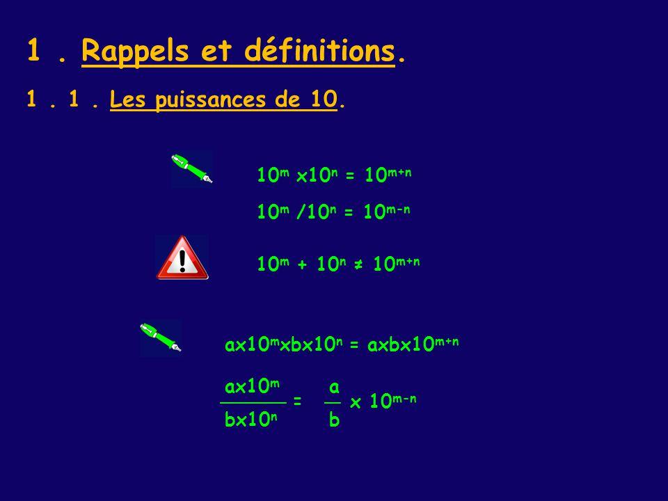 10 m x10 n = 10 m+n 10 m /10 n = 10 m-n 10 m + 10 n ≠ 10 m+n ax10 m xbx10 n = axbx10 m+n ax10 m bx10 n ________ x 10 m-n abab __ = 1. 1. Les puissance