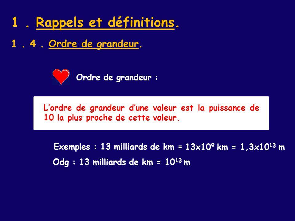 1. 4. Ordre de grandeur. L'ordre de grandeur d'une valeur est la puissance de 10 la plus proche de cette valeur. Ordre de grandeur : Exemples : 13 mil