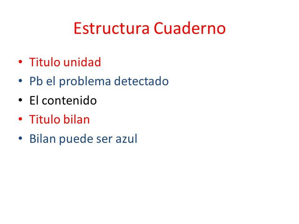 Estructura Cuaderno Titulo unidad Pb el problema detectado El contenido Titulo bilan Bilan puede ser azul