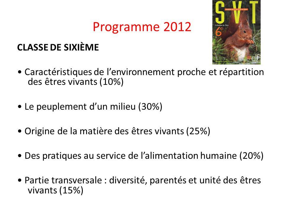 Programme 2012 CLASSE DE CINQUIÈME Le programme est organisé en trois parties : Respiration et occupation des milieux de vie (15%) Fonctionnement de l'organisme et besoin en énergie (45%) Géologie externe : évolution des paysages (40%)