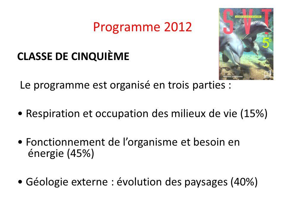 Programme 2012 CLASSE DE CINQUIÈME Le programme est organisé en trois parties : Respiration et occupation des milieux de vie (15%) Fonctionnement de l