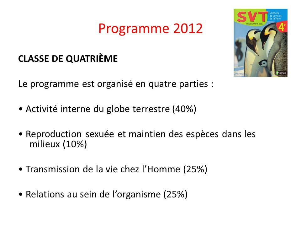 Programme 2012 CLASSE DE TROISIEME Le programme est organisé en quatre parties : Diversité et unité des êtres humains (30%) Évolution des êtres vivants et histoire de la Terre (20%) Risque infectieux et protection de l organisme (25%) Responsabilité humaine en matière de santé et d'environnement (25%)