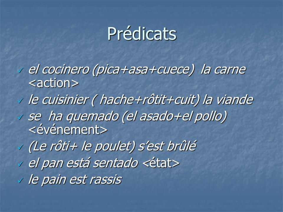 Prédicats el cocinero (pica+asa+cuece) la carne el cocinero (pica+asa+cuece) la carne le cuisinier ( hache+rôtit+cuit) la viande le cuisinier ( hache+