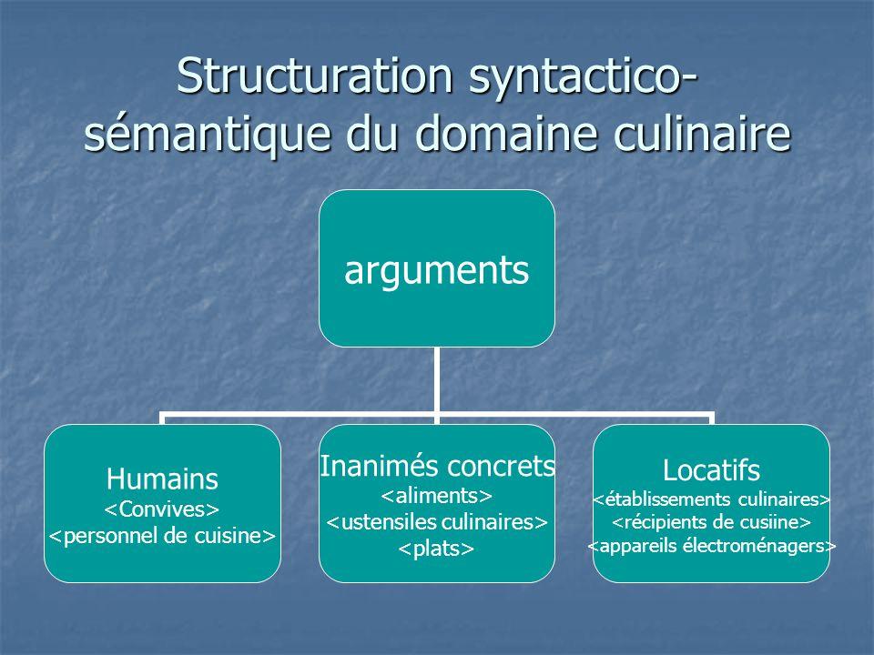 Structuration syntactico- sémantique du domaine culinaire arguments Humains Inanimés concrets Locatifs