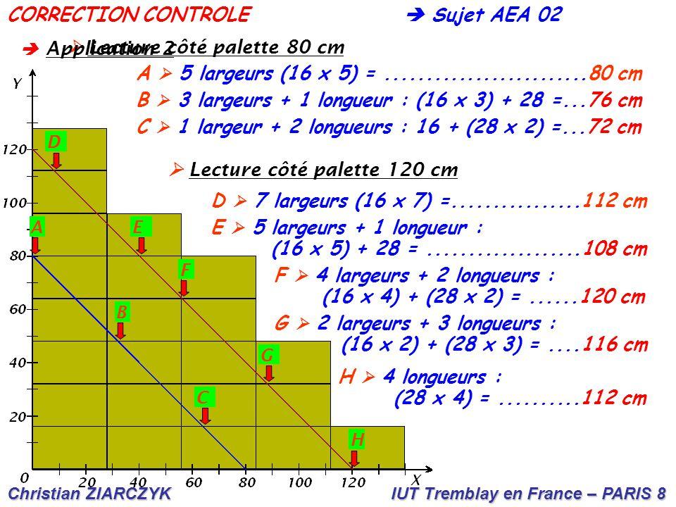 Christian ZIARCZYK IUT Tremblay en France – PARIS 8  Sujet AEA 02CORRECTION CONTROLE  A pplication 2  Possibilité 1 : 20 cartons / lit  Très mauvais : la position des cartons est identique sur chacun des lits lorsqu on les alterne, rendant la charge instable.