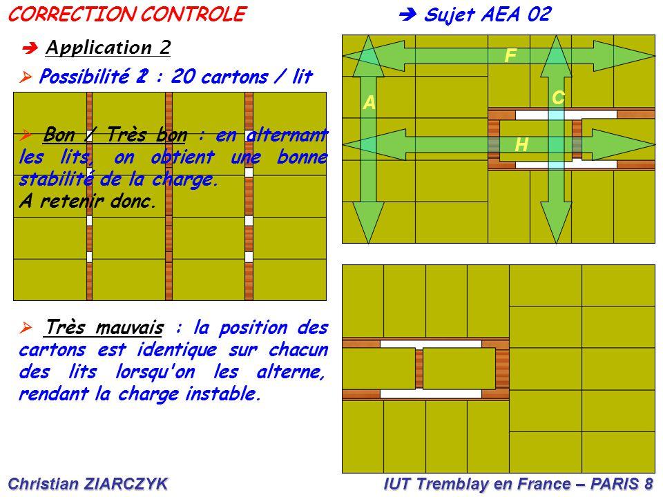 Christian ZIARCZYK IUT Tremblay en France – PARIS 8  Sujet AEA 02CORRECTION CONTROLE  A pplication 2  Nombre de lits : (135 – 15) / 21 = 5,71  5 Possible :   Nombre de cartons / pal.