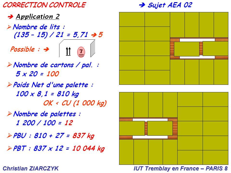 Christian ZIARCZYK IUT Tremblay en France – PARIS 8  Sujet AEA 02CORRECTION CONTROLE  A pplication 2  Nombre de lits : (135 – 15) / 21 = 5,71  5 P