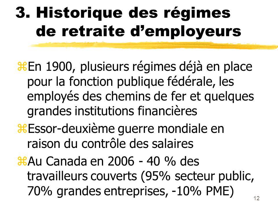 12 3. Historique des régimes de retraite d'employeurs zEn 1900, plusieurs régimes déjà en place pour la fonction publique fédérale, les employés des c