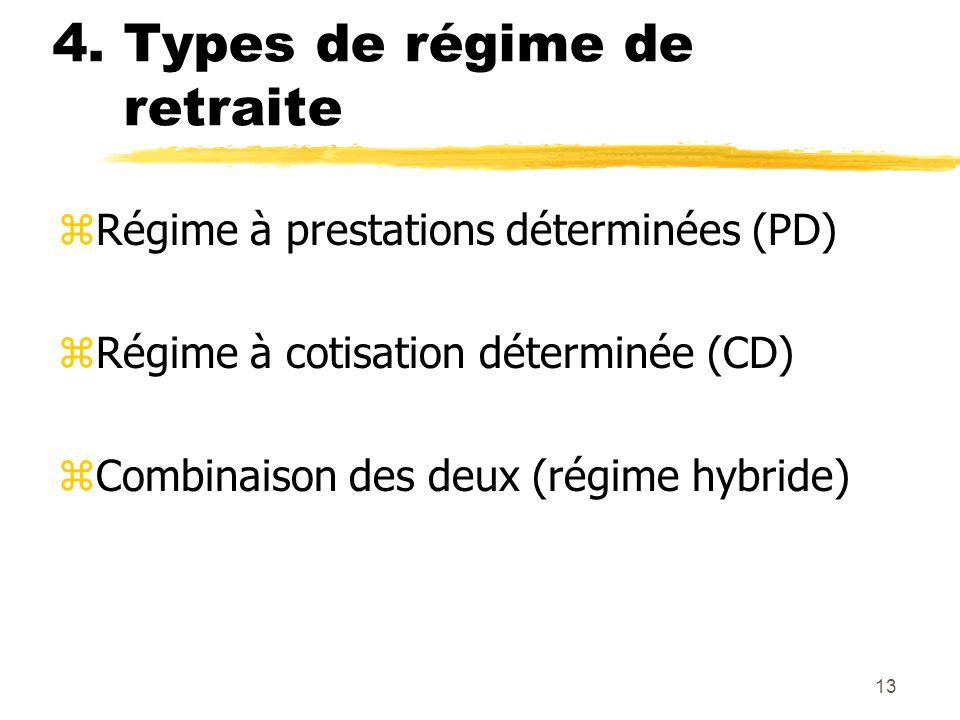 13 4. Types de régime de retraite zRégime à prestations déterminées (PD) zRégime à cotisation déterminée (CD) zCombinaison des deux (régime hybride)