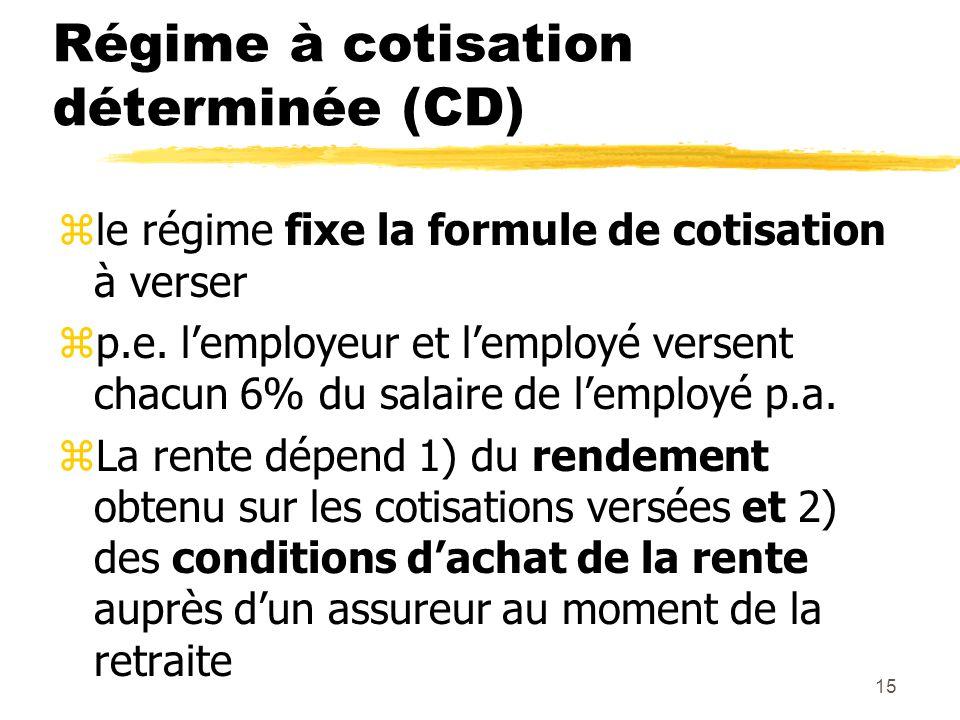 15 Régime à cotisation déterminée (CD) zle régime fixe la formule de cotisation à verser zp.e. l'employeur et l'employé versent chacun 6% du salaire d