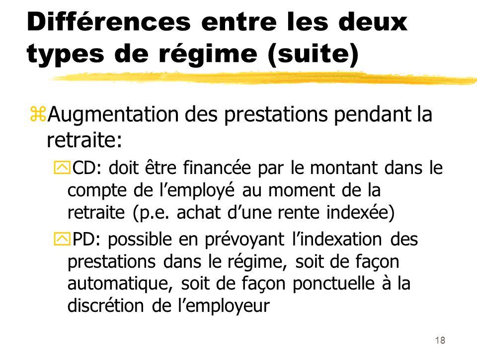 18 Différences entre les deux types de régime (suite) zAugmentation des prestations pendant la retraite: yCD: doit être financée par le montant dans l