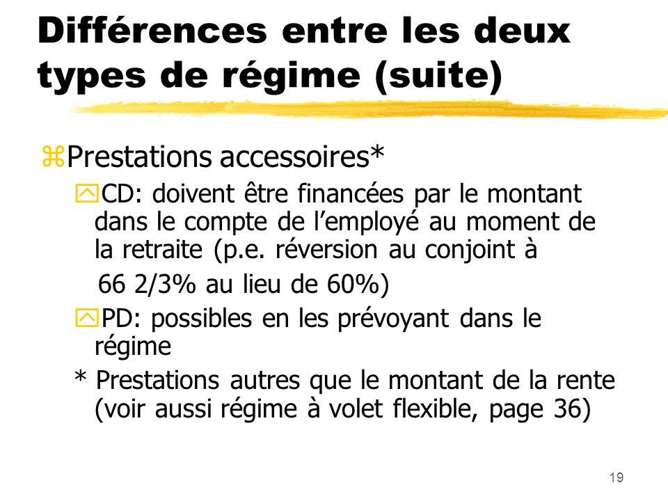 19 Différences entre les deux types de régime (suite) zPrestations accessoires* yCD: doivent être financées par le montant dans le compte de l'employé