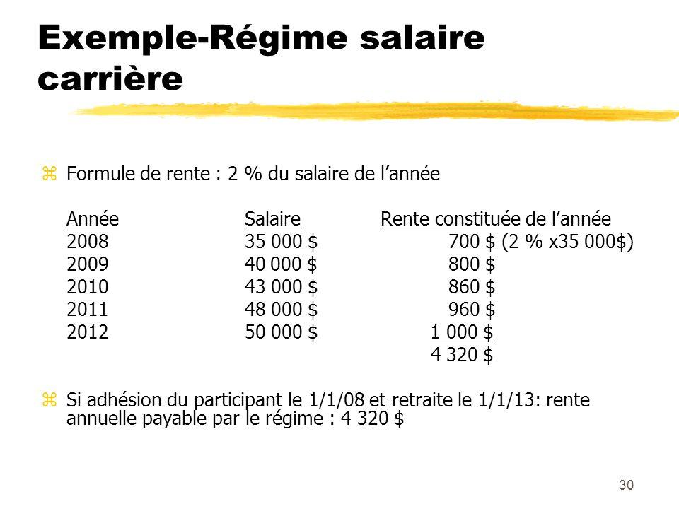 30 Exemple-Régime salaire carrière zFormule de rente : 2 % du salaire de l'année AnnéeSalaireRente constituée de l'année 2008 35 000 $700 $ (2 % x35 0