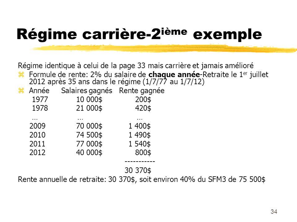 34 Régime carrière-2 ième exemple Régime identique à celui de la page 33 mais carrière et jamais amélioré zFormule de rente: 2% du salaire de chaque a