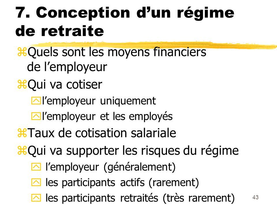 43 7. Conception d'un régime de retraite zQuels sont les moyens financiers de l'employeur zQui va cotiser yl'employeur uniquement yl'employeur et les