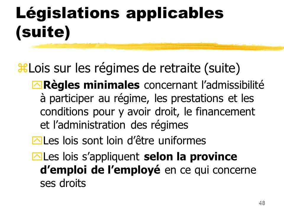 48 Législations applicables (suite) zLois sur les régimes de retraite (suite) yRègles minimales concernant l'admissibilité à participer au régime, les