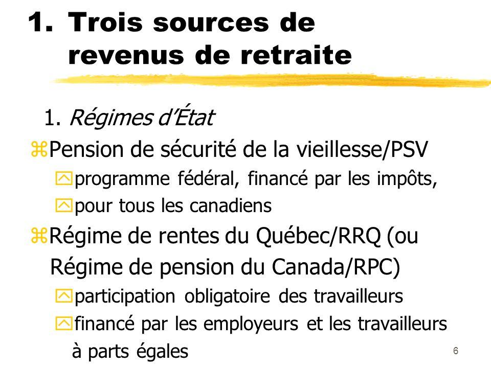 6 1.Trois sources de revenus de retraite 1. Régimes d'État zPension de sécurité de la vieillesse/PSV yprogramme fédéral, financé par les impôts, ypour