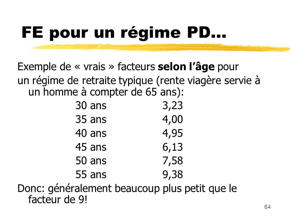 64 Exemple de « vrais » facteurs selon l'âge pour un régime de retraite typique (rente viagère servie à un homme à compter de 65 ans): 30 ans3,23 35 a