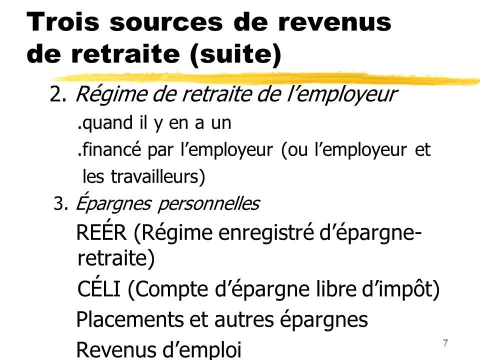 7 Trois sources de revenus de retraite (suite) 2. Régime de retraite de l'employeur.quand il y en a un.financé par l'employeur (ou l'employeur et les