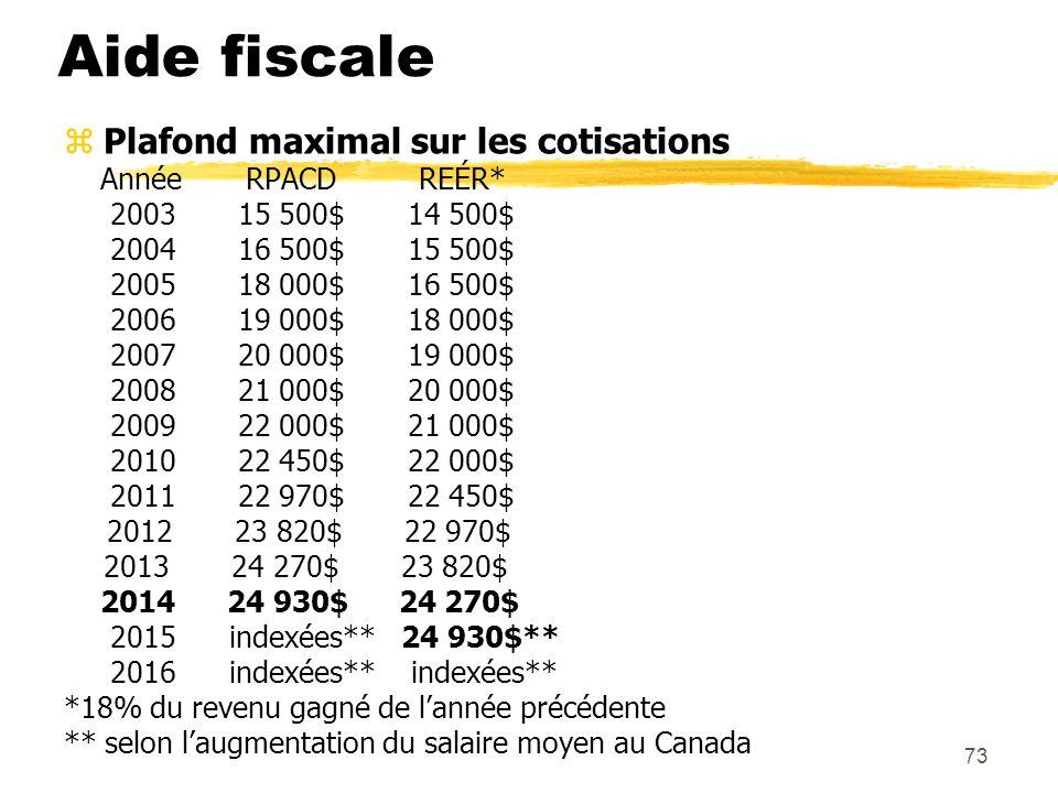 Aide fiscale 73 zPlafond maximal sur les cotisations Année RPACD REÉR* 2003 15 500$ 14 500$ 2004 16 500$ 15 500$ 2005 18 000$ 16 500$ 2006 19 000$ 18