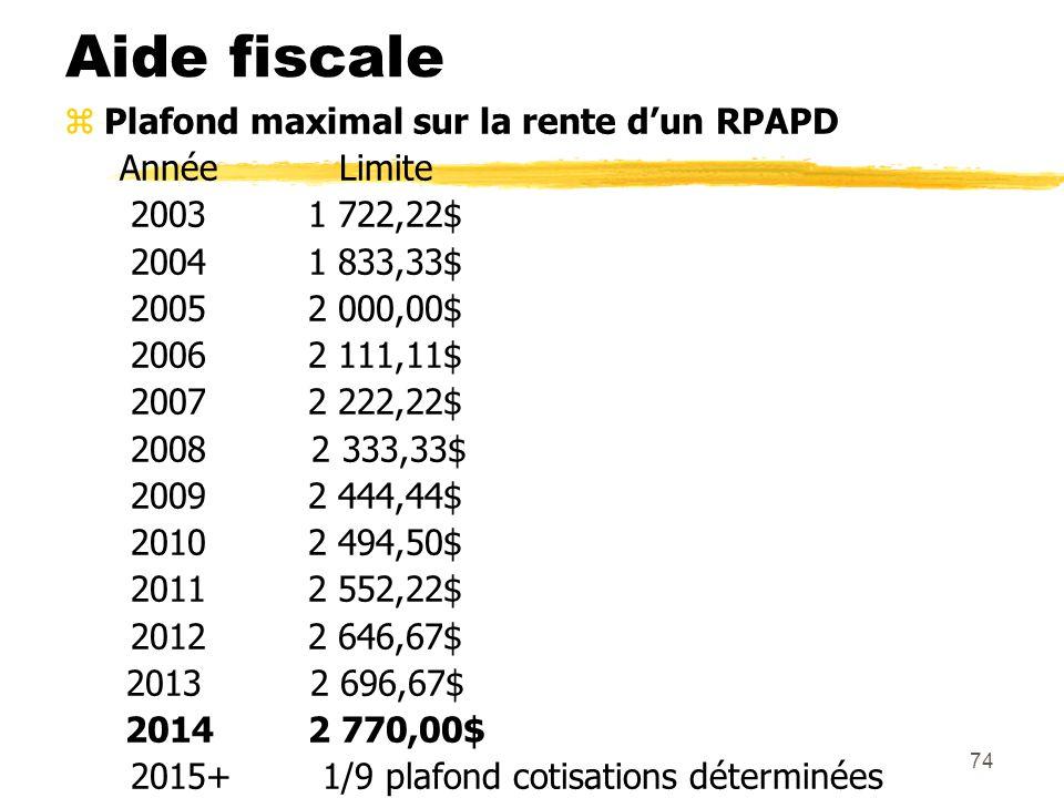 Aide fiscale 74 zPlafond maximal sur la rente d'un RPAPD Année Limite 2003 1 722,22$ 2004 1 833,33$ 2005 2 000,00$ 2006 2 111,11$ 2007 2 222,22$ 2008