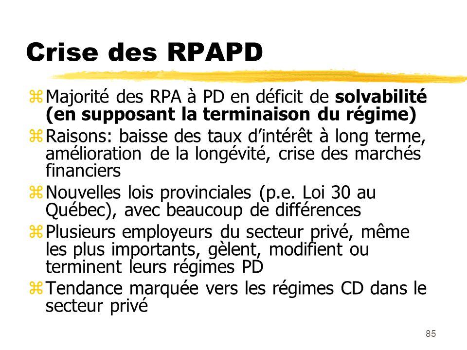 85 Crise des RPAPD zMajorité des RPA à PD en déficit de solvabilité (en supposant la terminaison du régime) zRaisons: baisse des taux d'intérêt à long