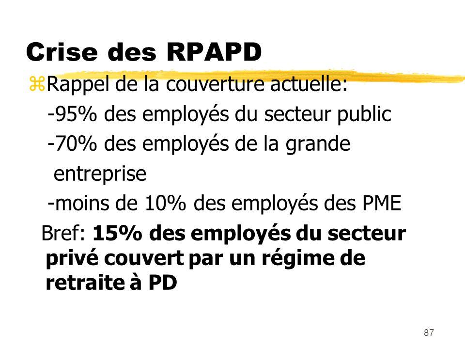 87 Crise des RPAPD zRappel de la couverture actuelle: -95% des employés du secteur public -70% des employés de la grande entreprise -moins de 10% des