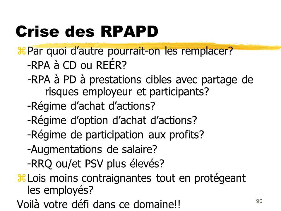 90 Crise des RPAPD zPar quoi d'autre pourrait-on les remplacer? -RPA à CD ou REÉR? -RPA à PD à prestations cibles avec partage de risques employeur et