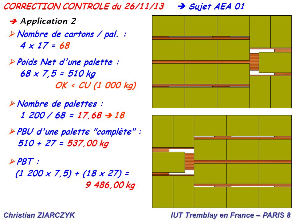 Christian ZIARCZYK IUT Tremblay en France – PARIS 8 CORRECTION CONTROLE du 26/11/13  A pplication 2  Nombre de cartons / pal. : 4 x 17 = 68  Poids