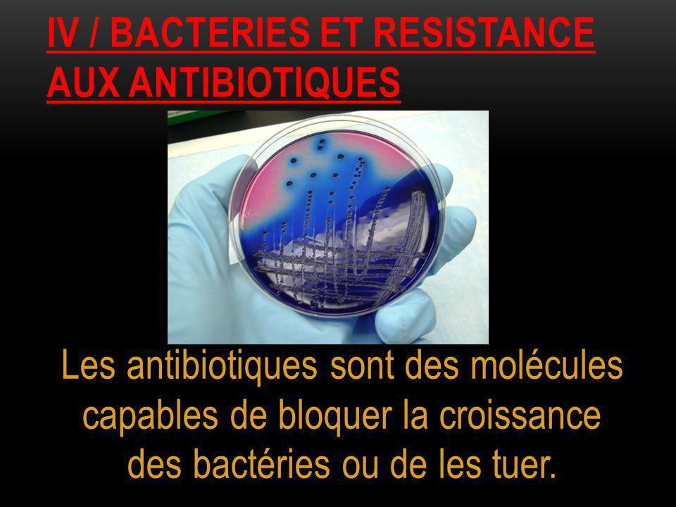 IV / BACTERIES ET RESISTANCE AUX ANTIBIOTIQUES Les antibiotiques sont des molécules capables de bloquer la croissance des bactéries ou de les tuer.
