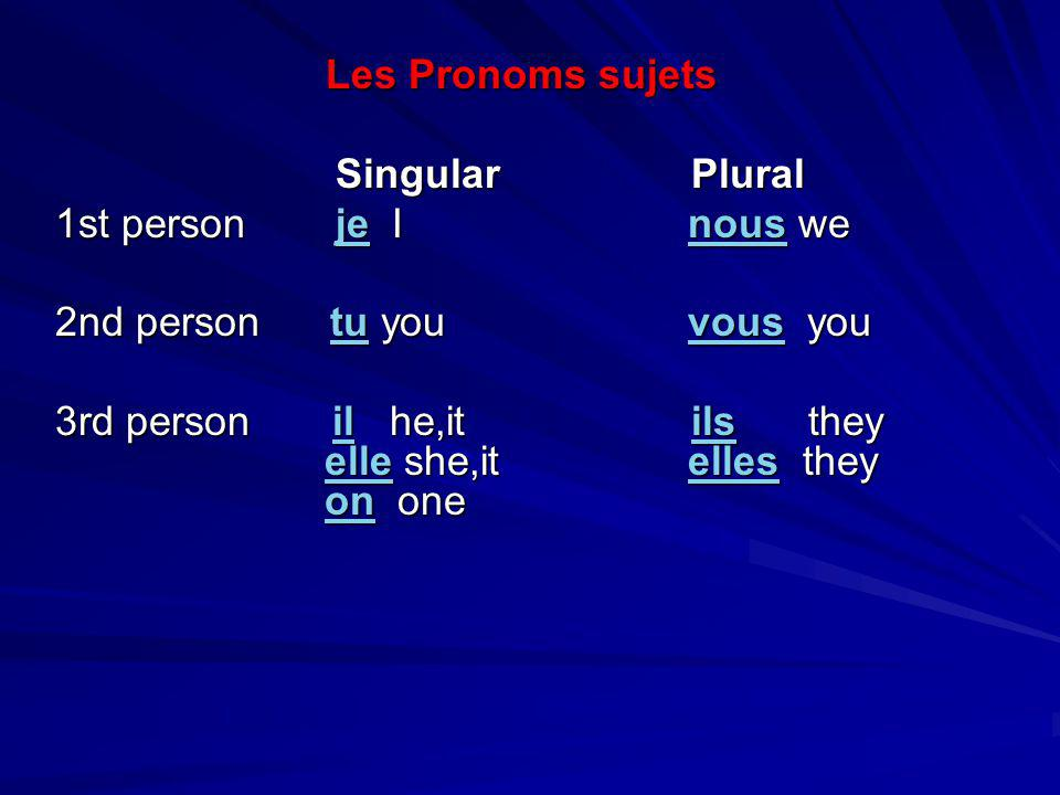Les Pronoms sujets Singular Plural Singular Plural 1st person je I nous we jenousjenous 2nd person tu you vous you tuvoustuvous 3rd person il he,it ils they elle she,it elles they on one 3rd person il he,it ils they elle she,it elles they on one ililselleellesonililselleelleson