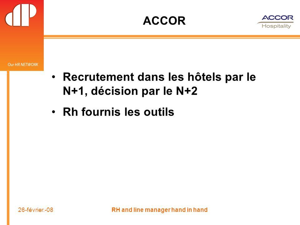 26-février.-08 RH and line manager hand in hand ACCOR Recrutement dans les hôtels par le N+1, décision par le N+2 Rh fournis les outils