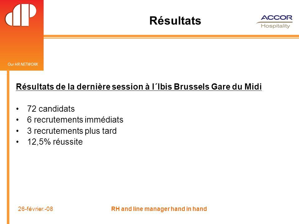 26-février.-08 RH and line manager hand in hand Résultats Résultats de la dernière session à l´Ibis Brussels Gare du Midi 72 candidats 6 recrutements immédiats 3 recrutements plus tard 12,5% réussite