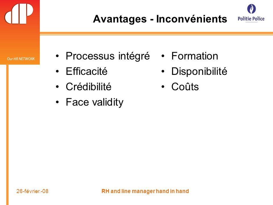 26-février.-08 RH and line manager hand in hand Avantages - Inconvénients Processus intégré Efficacité Crédibilité Face validity Formation Disponibilité Coûts