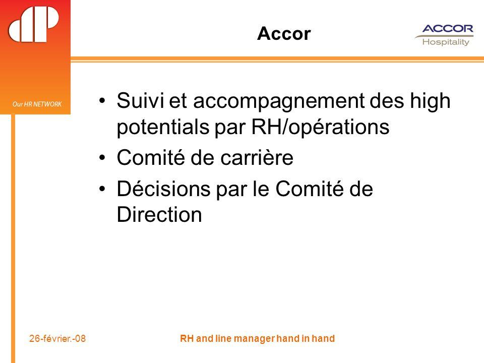26-février.-08 RH and line manager hand in hand Accor Suivi et accompagnement des high potentials par RH/opérations Comité de carrière Décisions par le Comité de Direction