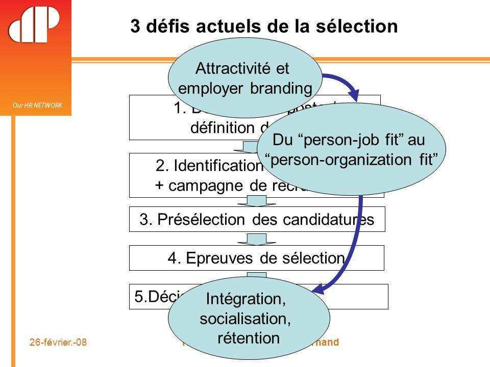 26-février.-08 RH and line manager hand in hand 3 défis actuels de la sélection 1.Définition de poste / définition de profil 2.