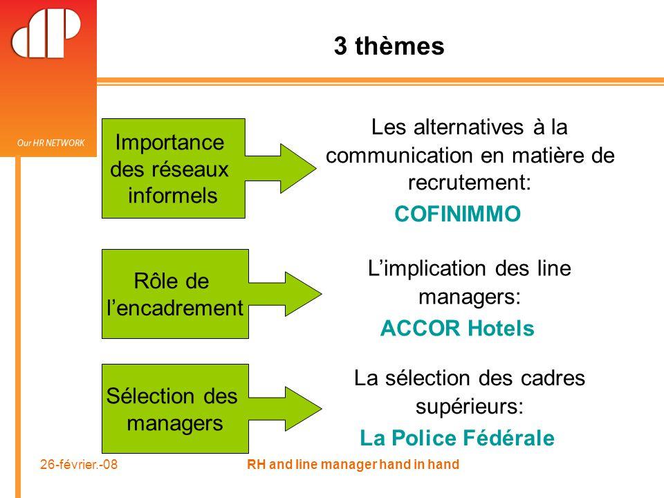 26-février.-08 RH and line manager hand in hand Réseau de 1200 points de contact recrutement La Police