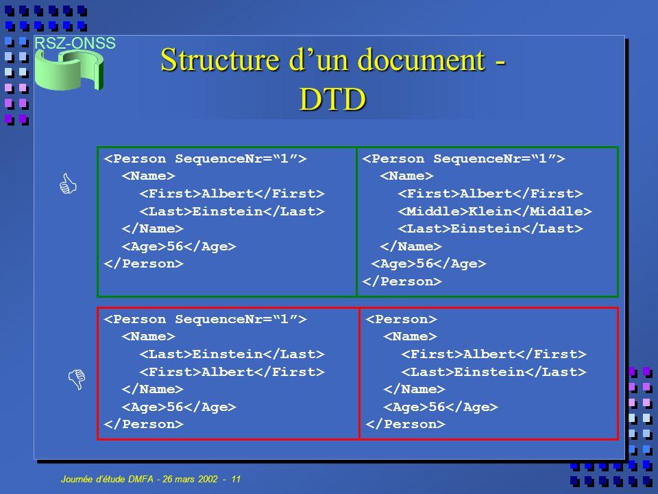 RSZ-ONSS Journée d'étude DMFA - 26 mars 2002 - 11 Structure d'un document - DTD  Albert Einstein 56 Albert Klein Einstein 56 Einstein Albert 56 Alber