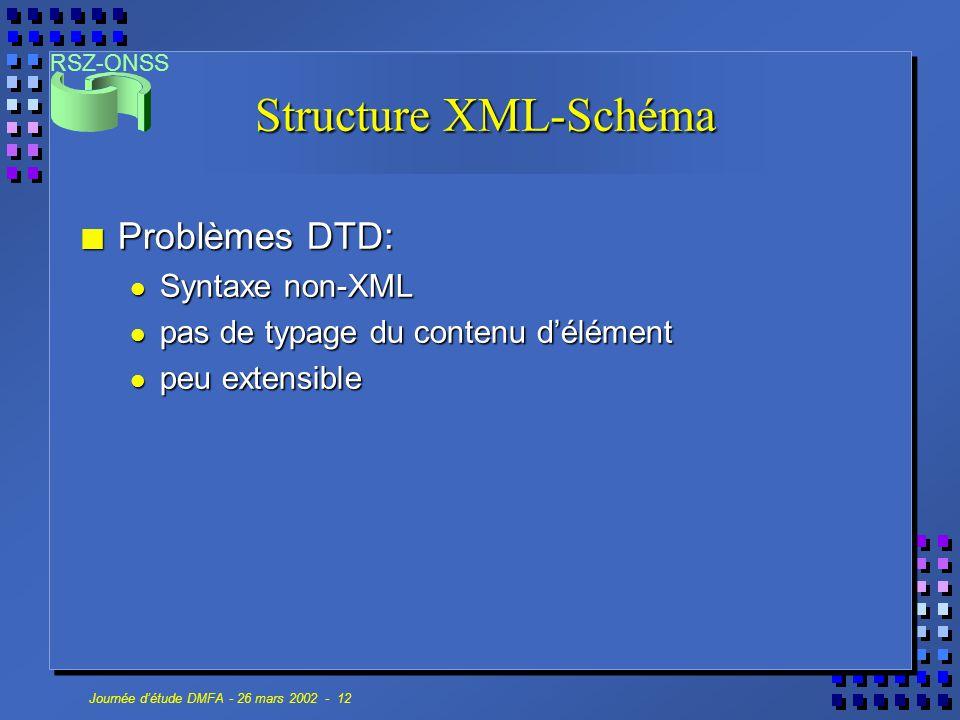 RSZ-ONSS Journée d'étude DMFA - 26 mars 2002 - 12 Structure XML-Schéma n Problèmes DTD: Syntaxe non-XML Syntaxe non-XML pas de typage du contenu d'élé