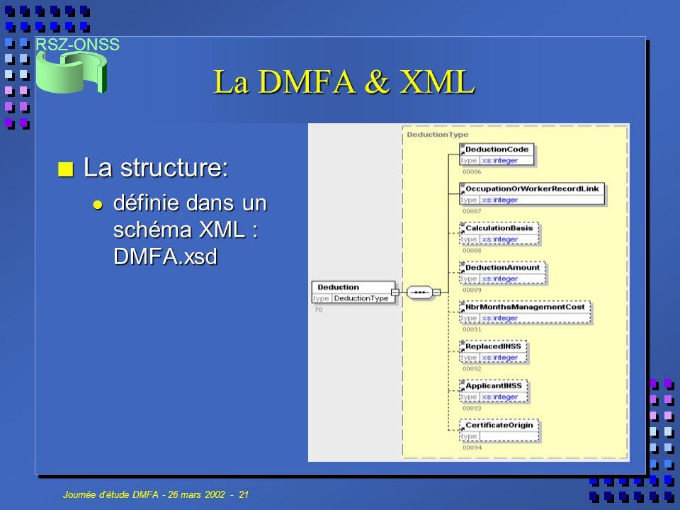 RSZ-ONSS Journée d'étude DMFA - 26 mars 2002 - 21 La DMFA & XML n La structure: définie dans un schéma XML : DMFA.xsd définie dans un schéma XML : DMF