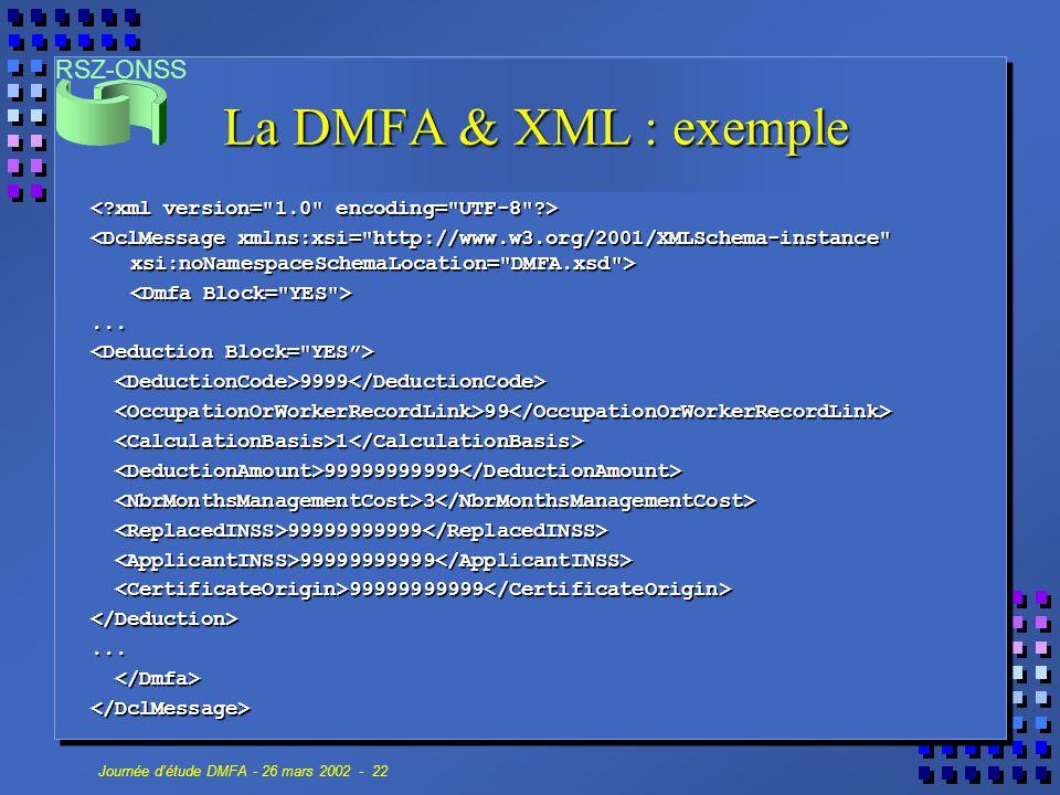 RSZ-ONSS Journée d'étude DMFA - 26 mars 2002 - 22 La DMFA & XML : exemple... 9999 9999 99 99 1 1 99999999999 99999999999 3 3 99999999999 99999999999 <