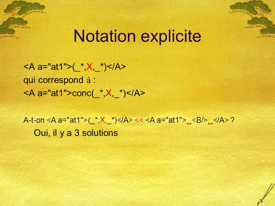 Notation explicite (_*,X,_*) qui correspond à : conc(_*,X,_*) A-t-on (_*,X,_*)   ? Oui, il y a 3 solutions