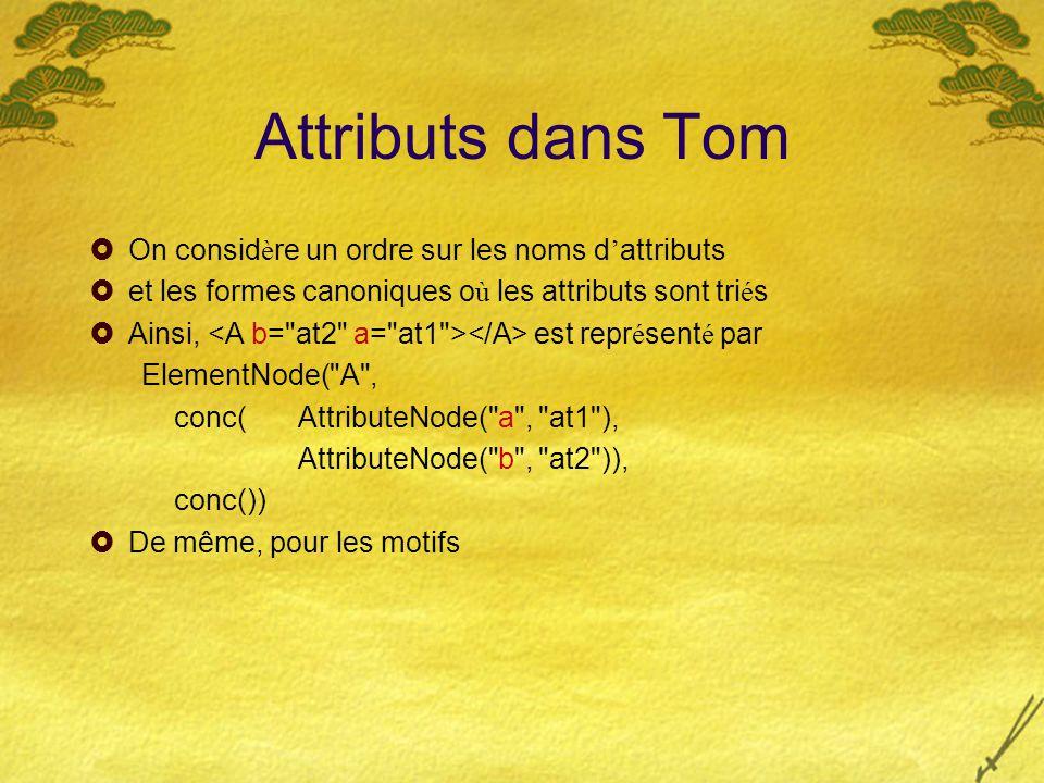 Attributs dans Tom  On consid è re un ordre sur les noms d ' attributs  et les formes canoniques o ù les attributs sont tri é s  Ainsi, est repr é sent é par ElementNode( A , conc(AttributeNode( a , at1 ), AttributeNode( b , at2 )), conc())  De même, pour les motifs