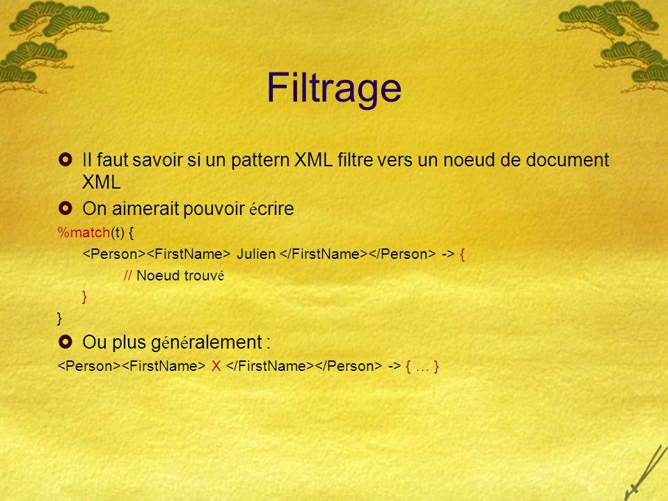 Filtrage  Il faut savoir si un pattern XML filtre vers un noeud de document XML  On aimerait pouvoir é crire %match(t) { Julien -> { // Noeud trouv